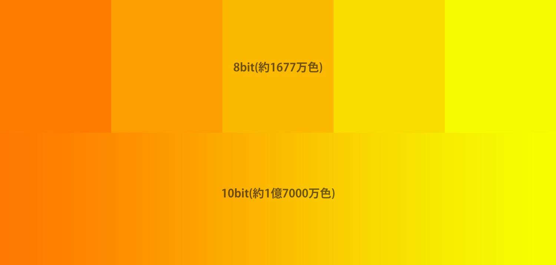 8bitと10bitカラーの違い