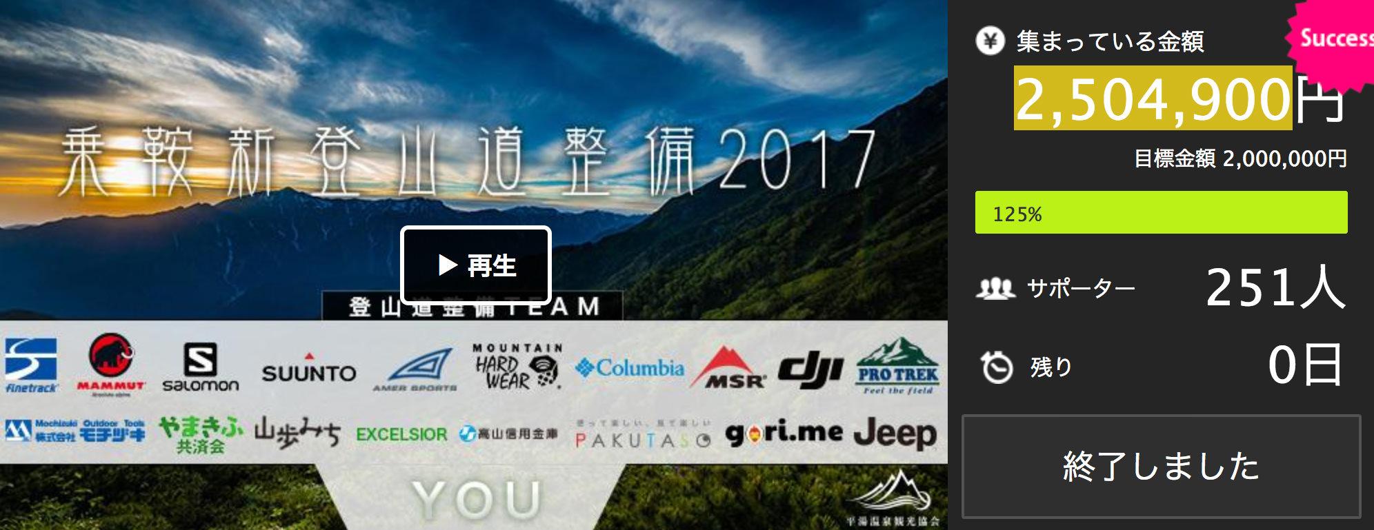 登山道整備クラウドファンディング