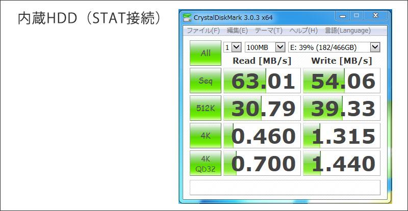 内蔵HDDの速度
