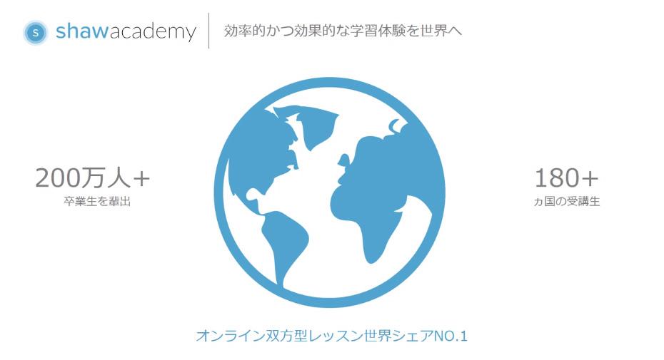 世界シェアNo1のオンラインスクール