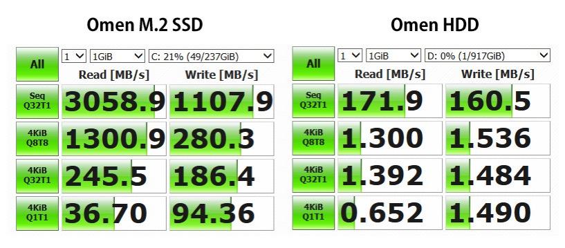 Omen 15 ce016TXのSSDの速度