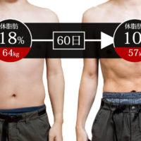 7kg減量ダイエット
